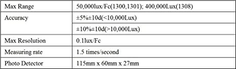 CEM DT-1300 Pocket Light Meter Environment Test Meter Lux Meter 50,000LUX//FC ew