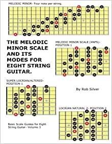 the melodic minor scale and its modes for eight string guitar basic scale guides for eight. Black Bedroom Furniture Sets. Home Design Ideas