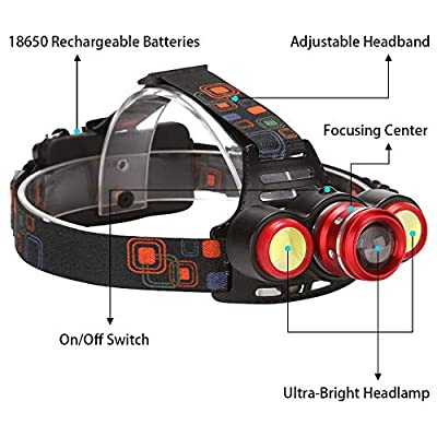 NPET LED Headlamp, Ultra Bright 1800 Lumen CREE&COB LED Headlamp with Flood Light, Rechargeable Waterproof Headlamp for Running, Camping, Hiking