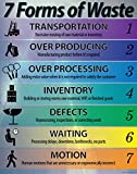 7 Forms of Waste List Lean Poster 22' X 28', Made in the USA