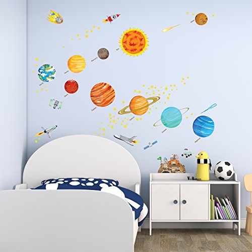 Decowall,The Solar System peel & stick Nursery wall decals ...