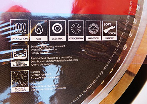 Swiss Home Set 3 sartenes antiadherentes de Aluminio Forjado. por Pepe Rodríguez de Masterchef. Diámetros 20 cm 24 cm 28 cm: Amazon.es: Hogar