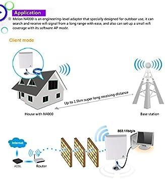 Antena Wifi Gran Alcance.Exterior. 10 metros de cable 2000mw