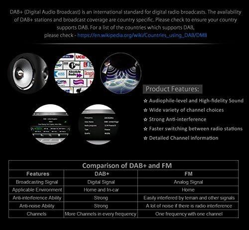 XTRONS® coche Radio Digital Box con antena para XTRONS d766 a ...