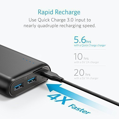 Anker PowerCore Speed 20000, Qualcomm Quick Charge 3.0 20000mAh, Powerbank