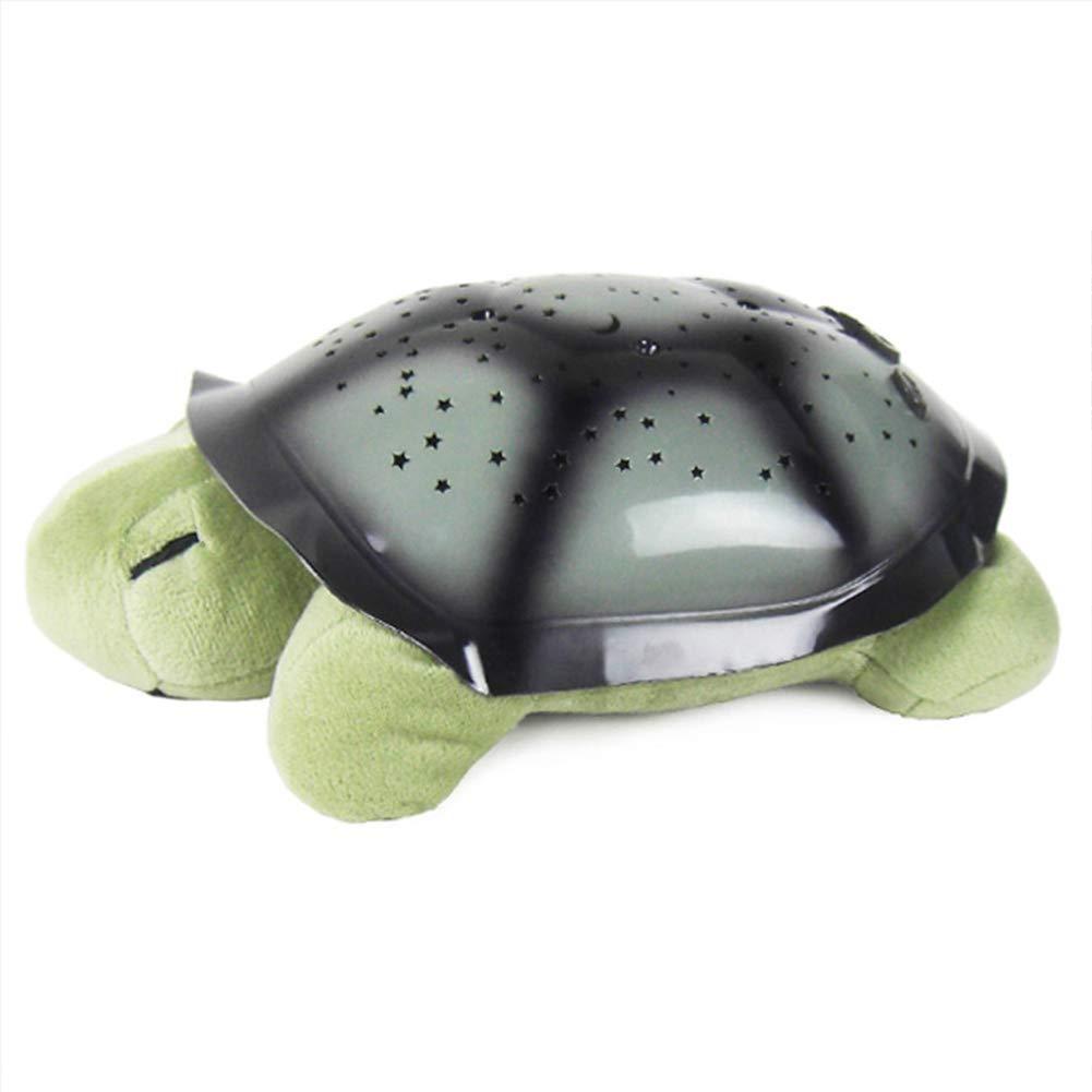 STORE DEMO Cloud b Tranquil Turtle Aqua White Noise Sound Machine And Nightlight