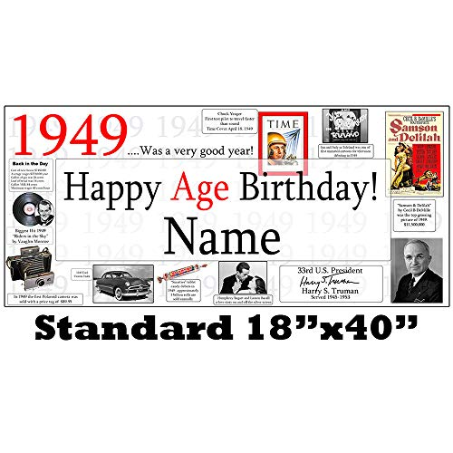 1949 70th Birthday Banner (Each) Customized by