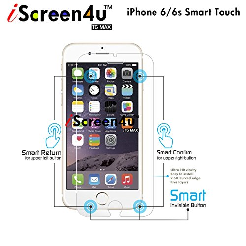 iPhone Smart Touch Screen Protector product image