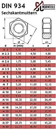 Sechskantmuttern 6//8 Standard Ausf/ührung - M2 - - DIN 934 100 St/ück galvanisch verzinkt Kl SC-Normteile SC934