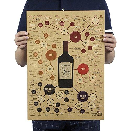 Wine Tower Bar - 2