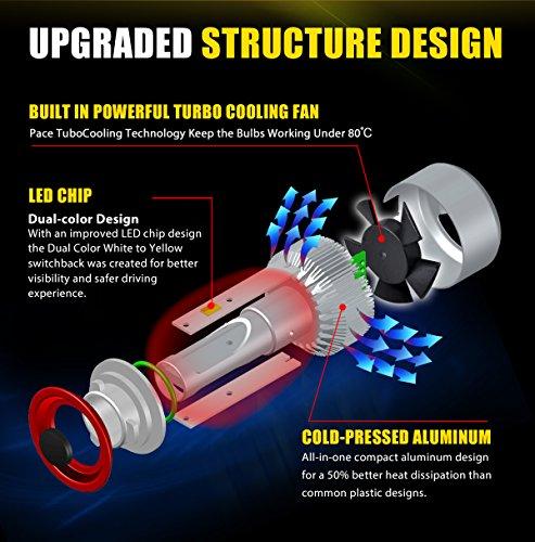 LASFIT-9006HB4-Dual-Color-LED-Headlight-Bulbs-Switchback-WhiteYellow6000K3000K-Flip-Chip-72W-8400LM-HiLo-BeamFog-Light-Pack-of-2