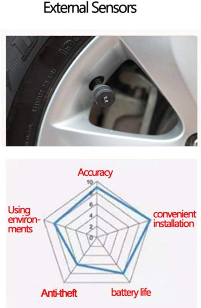 Lightcolor-Tpms Tire Pressure Monitor System,USB Tire Pressure Monitoring System Tire Pressure Sensor External Sensor for Android Navigation