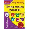 Studying & Workbooks