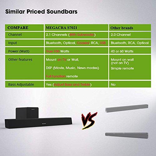 MEGACRA Sound Bars