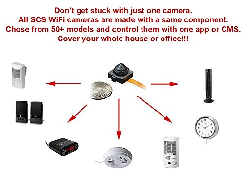 WiFi Spy Camera with Recording (Sorry, No P2P). Black Box Style with Pinhole Lens (Flushed)