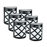 Solar Fence Post Lights By Fomatrade 6 Pack Of Solar Powered Outdoor Path Light Yard Fence Gutter Garden Wall Lamp (warm light) Review