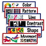 American Educational Products CP1823,''Art Display Cards.'' Set, Pack of 20 Sets