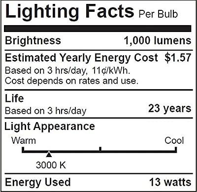 Bioluz LED BR40 LED Bulb 90 CRI Dimmable LED Floodlight UL Listed