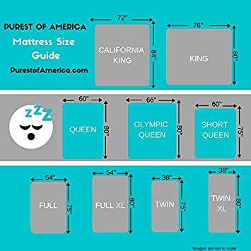 Amazon.com: 6 Inch Memory Foam Mattress Size Short Queen: Kitchen & Dining