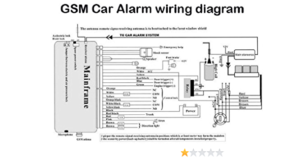 Amazon.com: CAR ALARM WIRING DIAGRAMS,COLOR AND INSTALL DIRECTIONS FOR ALL  MAKES AND MODELS ON CD: Movies & TV | Home Alarm Wiring Diagram |  | Amazon.com