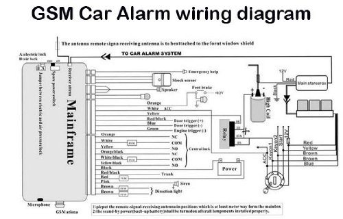 amazon com car alarm wiring diagrams,color and install directions basic car alarm diagram amazon com car alarm wiring diagrams,color and install directions for all makes and models on cd movies & tv