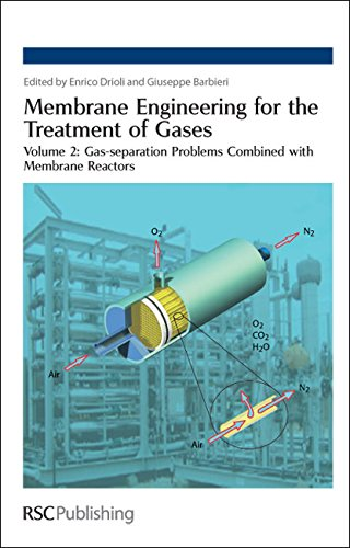 Membrane Engineering for the Treatment of Gases: Volume 2: Gas-separation Problems Combined with Membrane Reactors
