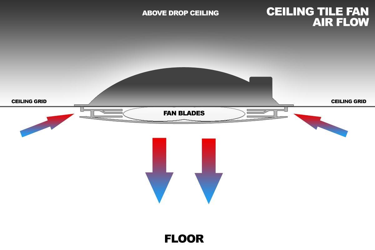 Amazon udecor drop ceiling fan w remote ul listed 24 amazon udecor drop ceiling fan w remote ul listed 24 x 24 home improvement mozeypictures Images