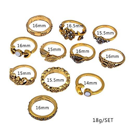 Buy Silver Rings Online Uae