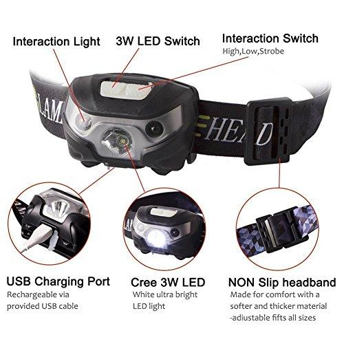 USB de chargement Sensor Phare avant LED forte lumière étanche lampe frontale 3W trois modes de détection de bouton
