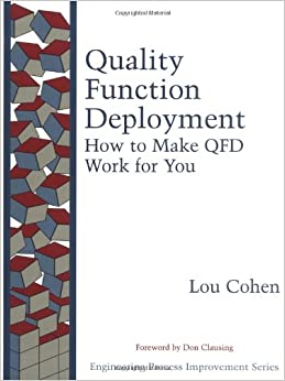 """an introduction to the quality function deployment qfd Quality function deployment (qfd) is a """"method to transform user demands into design quality, to deploy the functions forming quality, and to deploy methods for achieving the design quality into subsystems."""