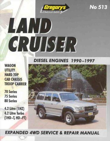 Toyota Land Cruiser Diesel (1990-97) ()