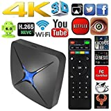 Android TV box,Eliker Quad-core 64-bit 1G 8G UHD 4K 60fps H.266 Android 6.0 OTT TV box