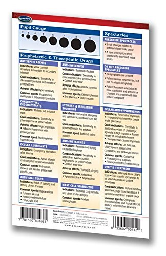 Permacharts - Eye Care Pocket Chart -