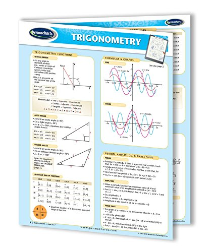 Bestselling Educational Charts & Posters
