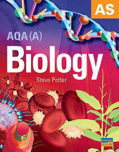 Biology (AQA (A))