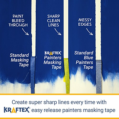 How To Use Glass Protection Tape Painting