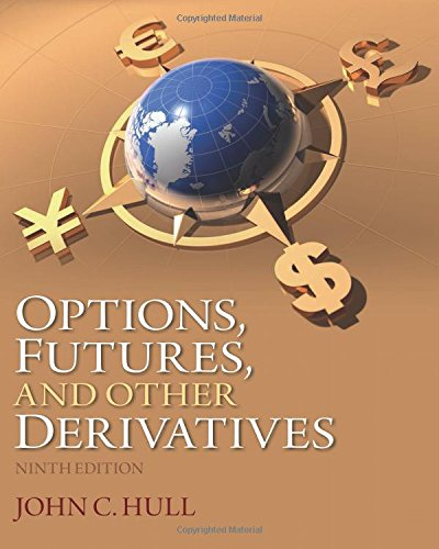 Options,Futures,+Other Deriv. W/Access