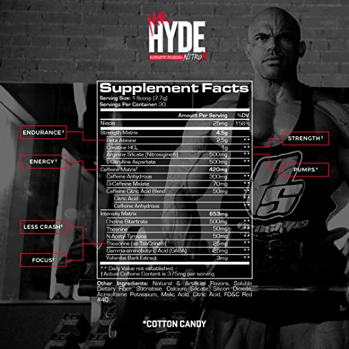 ProSupps Mr. Hyde NitroX Pre-Workout Powder Energy Drink - Intense Sustained Energy, Pumps & Focus with Beta Alanine, Creatine & Nitrosigine - 30 True Servings