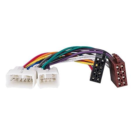 Amazon.com: Homyl 12-022 ISO Radio Adapter for Toyota 1984+/ Lexus on