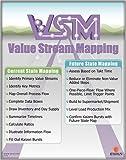 VSM: Value Stream Mapping