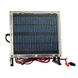 Mighty Max Battery Waterproof 12V Solar Panel brand product