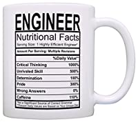 Engineer Gifts Engineer Nutritional Facts Label Science Gift Coffee Mug Tea Cup