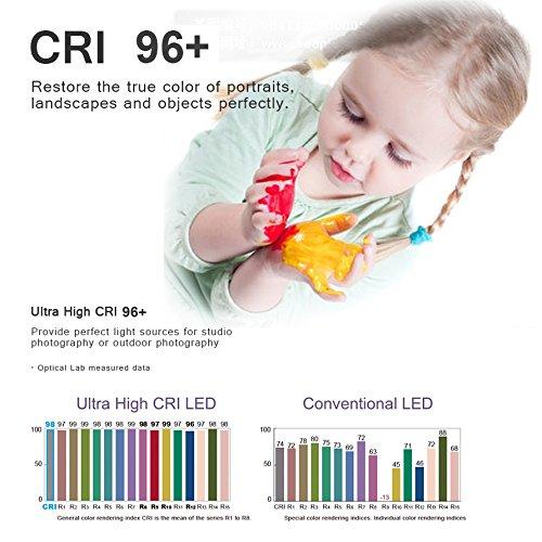 Neewer-Bi-Color-LED-Video-Light