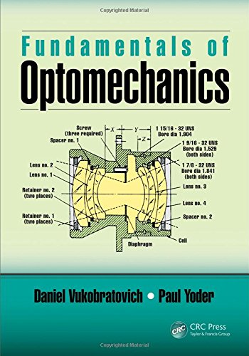 Fundamentals of Optomechanics (Optical Sciences and Applications of ()