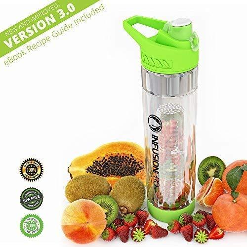 eef826de86 Infusion Pro Premium 2 Pack Fruit Infused Water Bottle - Bottom Infuser  with Flip Top Lid -Large 24 Oz ...