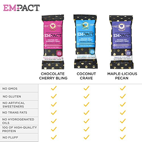 EMPACT BARS Amazons #1 Ranked All Natural, NON-GMO, Gluten FREE Protein and Energy BAR for Women: Chocolate Cherry Bling