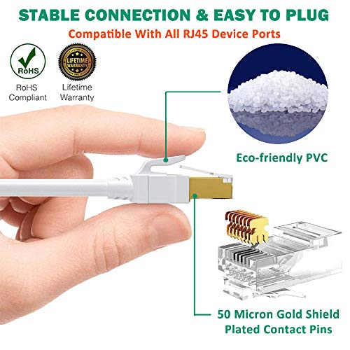 50FT Ethernet Cable Cat 8 - High Speed Shielded Network Gigabit Internet Cables 2000Mhz 40GB SSTP Patch Cord Wire with Gold RJ45 Connector Best Cat8 LAN Cables for Gaming,PS4,Xbox,Smart Office - WHITE
