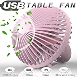Ereon Mini Table Fans, Personal Portable Fans Quiet Oscillating Rechargeable Newest Elegant Mushroom modeling Cooling Fans with 2 Speeds Adjustable, Perfect Easter Gifts for Office Travel (pink)