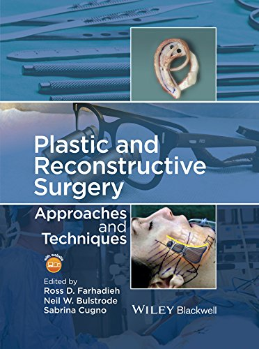 Plastic and Reconstructive Surgery: Approaches and Techniques Pdf