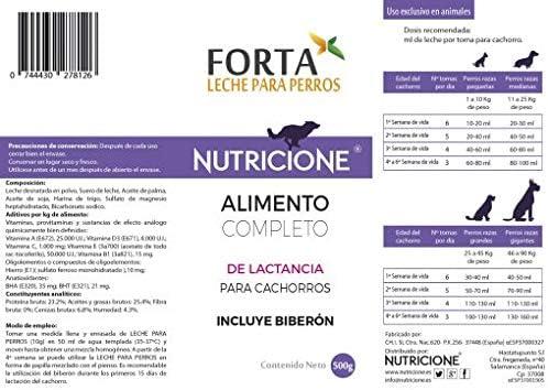 Nutricione Suplemento Forta Leche para Perros 5 Sobres De 100Gr con Biberón Incluido: Amazon.es: Productos para mascotas